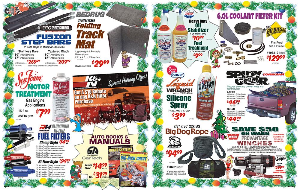 Gunnars December Sales
